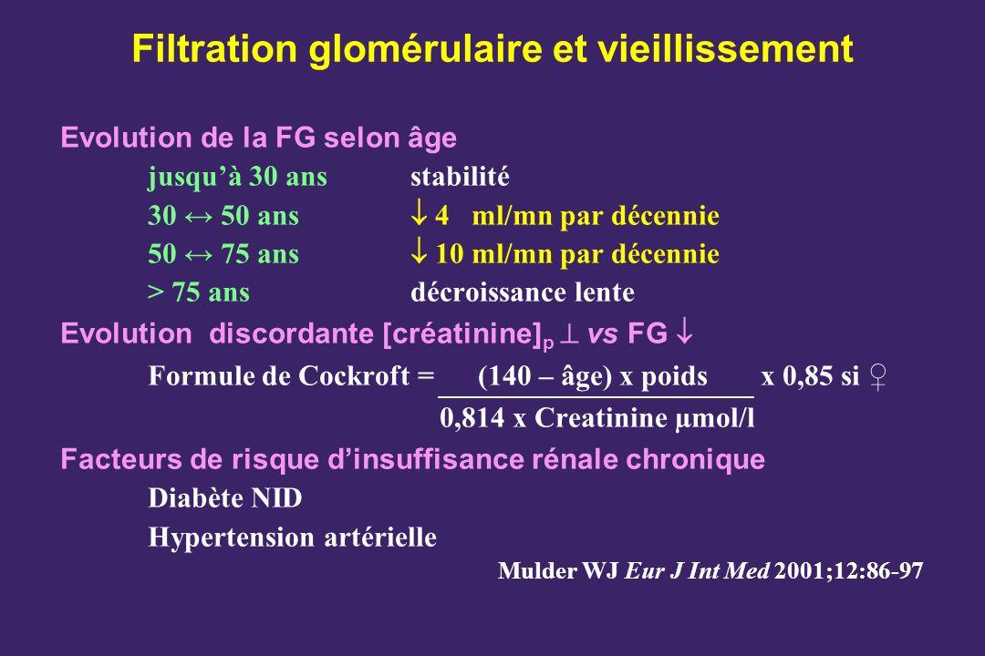 Filtration glomérulaire et vieillissement