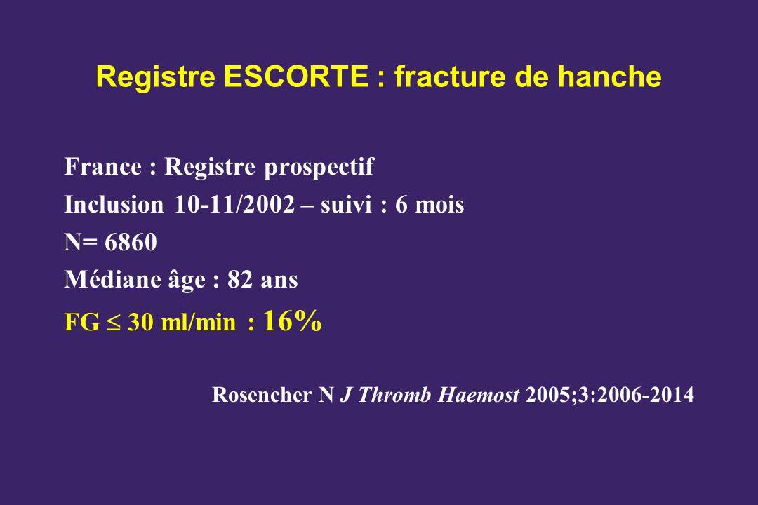 Registre ESCORTE : fracture de hanche