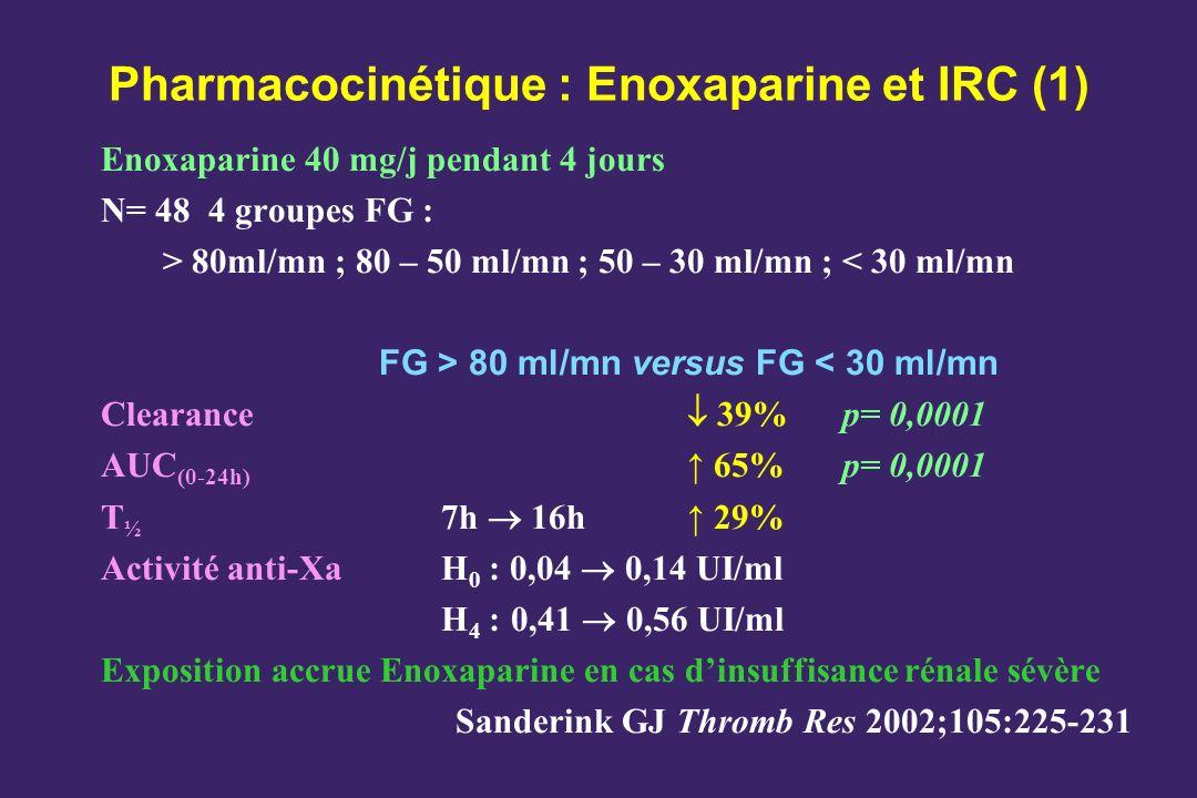Pharmacocinétique : Enoxaparine et IRC (1)