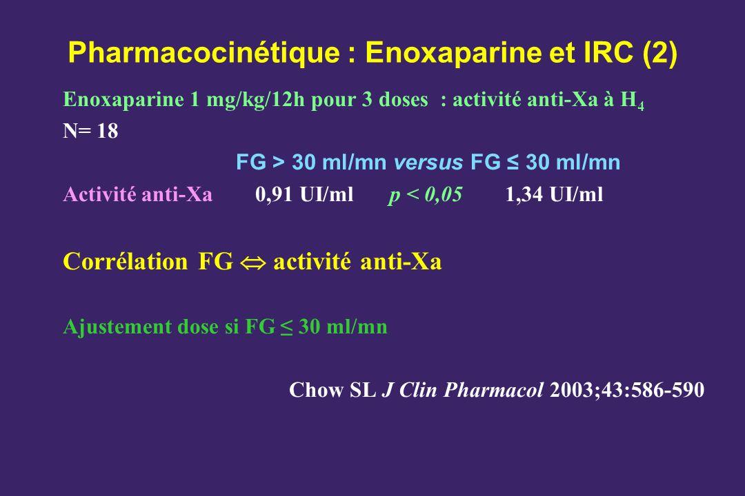 Pharmacocinétique : Enoxaparine et IRC (2)