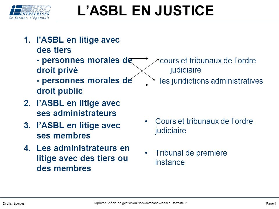 L'ASBL EN JUSTICE l ASBL en litige avec des tiers - personnes morales de droit privé - personnes morales de droit public.