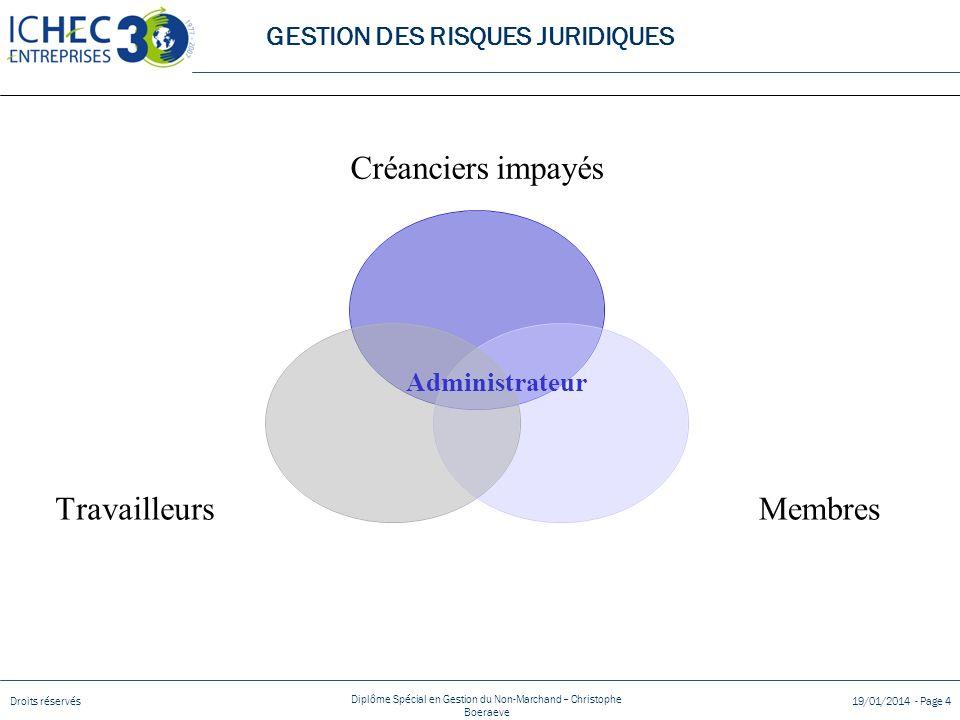 GESTION DES RISQUES JURIDIQUES