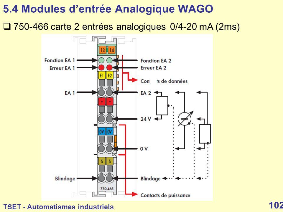 5.4 Modules d'entrée Analogique WAGO