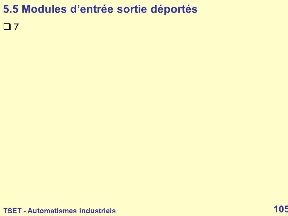 5.5 Modules d'entrée sortie déportés
