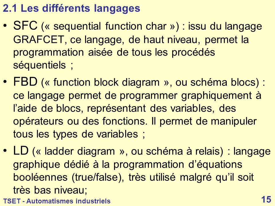 2.1 Les différents langages