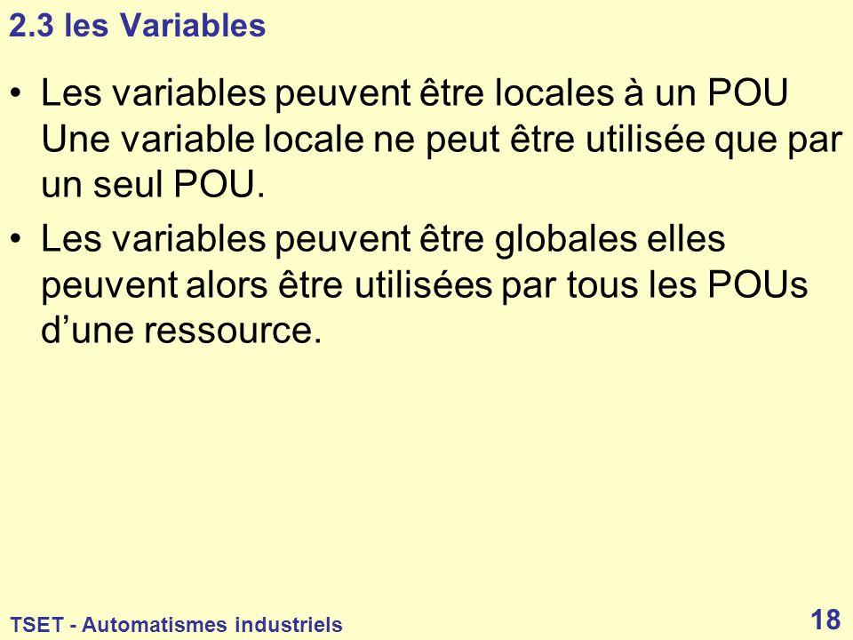 2.3 les Variables Les variables peuvent être locales à un POU Une variable locale ne peut être utilisée que par un seul POU.