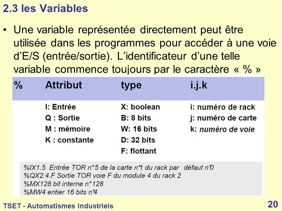 2.3 les Variables