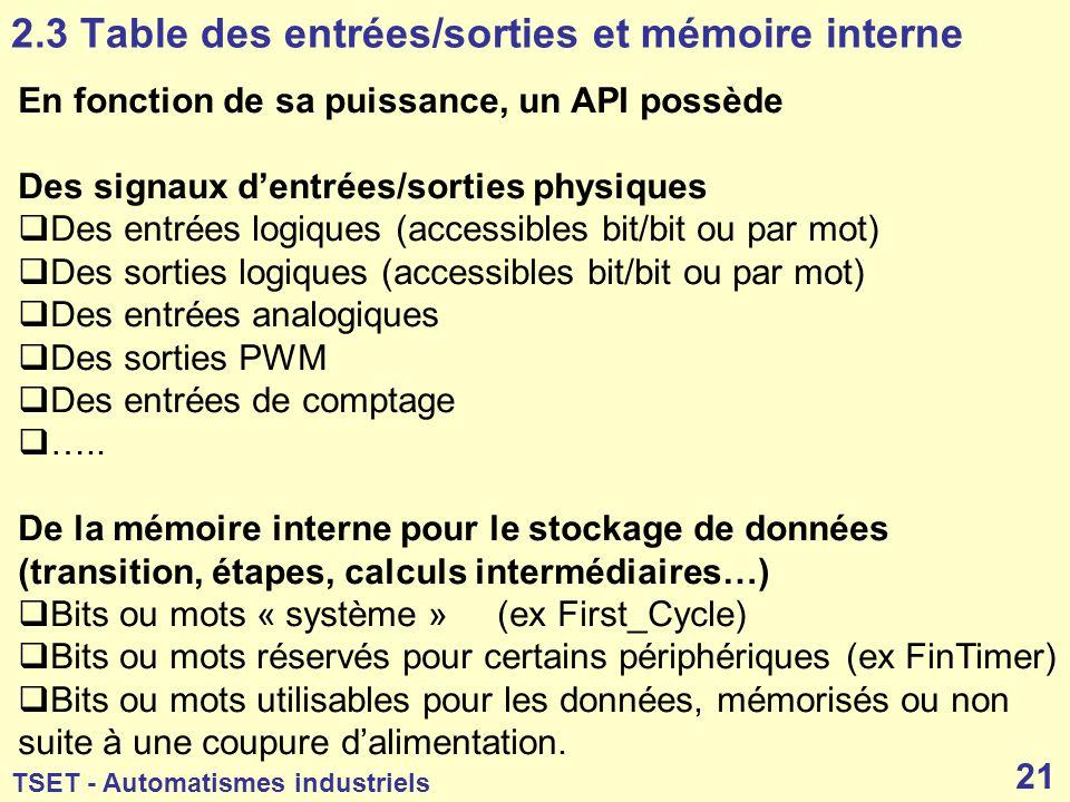 2.3 Table des entrées/sorties et mémoire interne