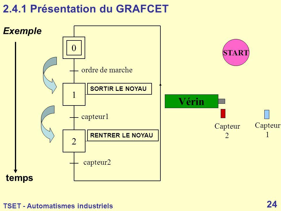 2.4.1 Présentation du GRAFCET