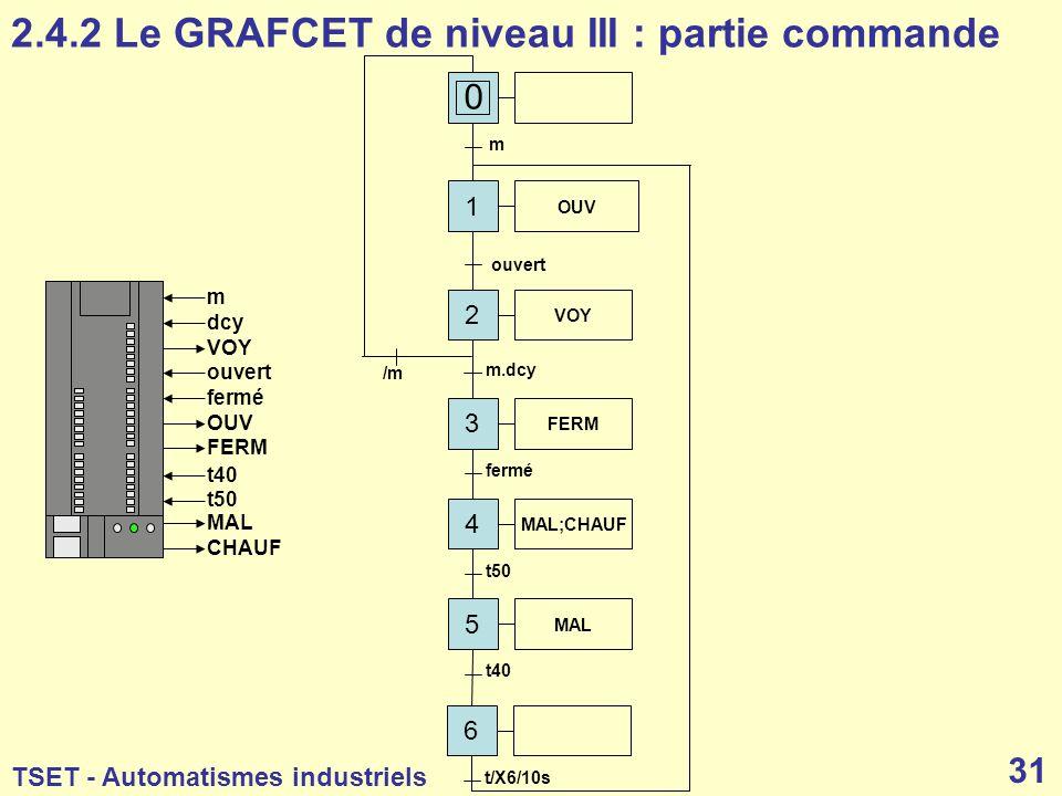 2.4.2 Le GRAFCET de niveau III : partie commande