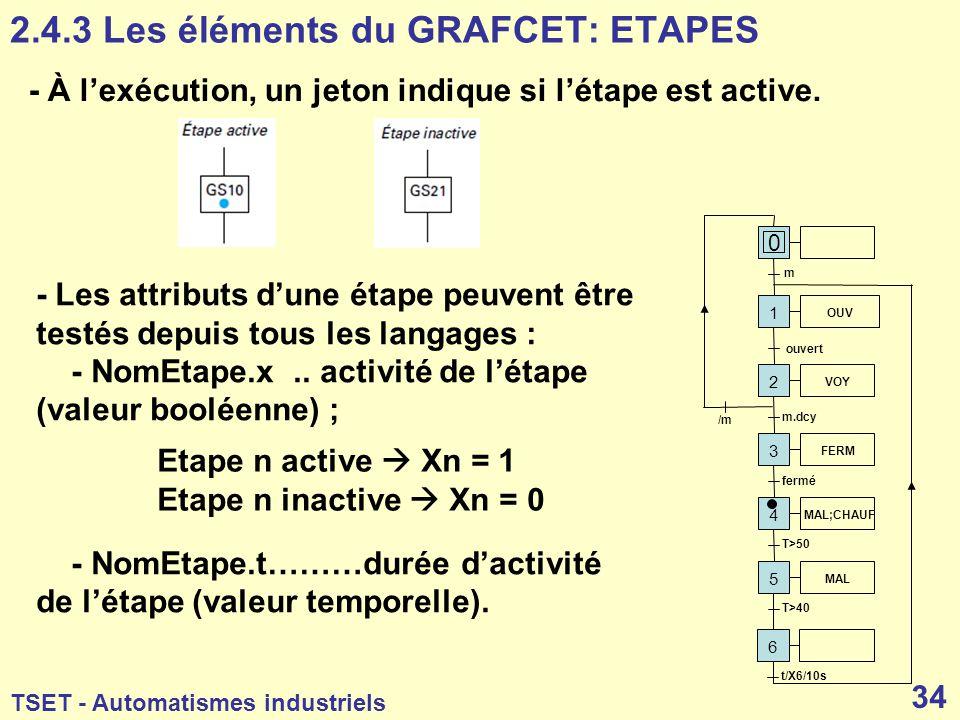 2.4.3 Les éléments du GRAFCET: ETAPES
