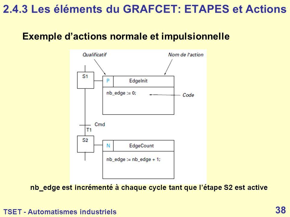 2.4.3 Les éléments du GRAFCET: ETAPES et Actions