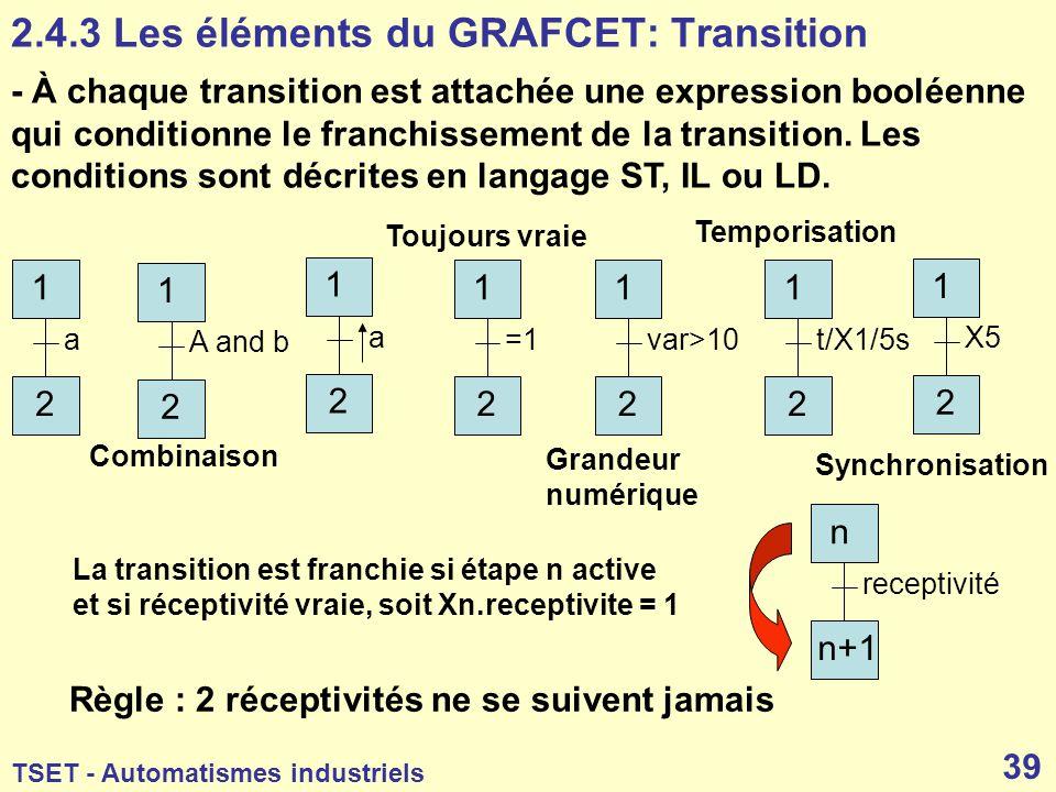 2.4.3 Les éléments du GRAFCET: Transition