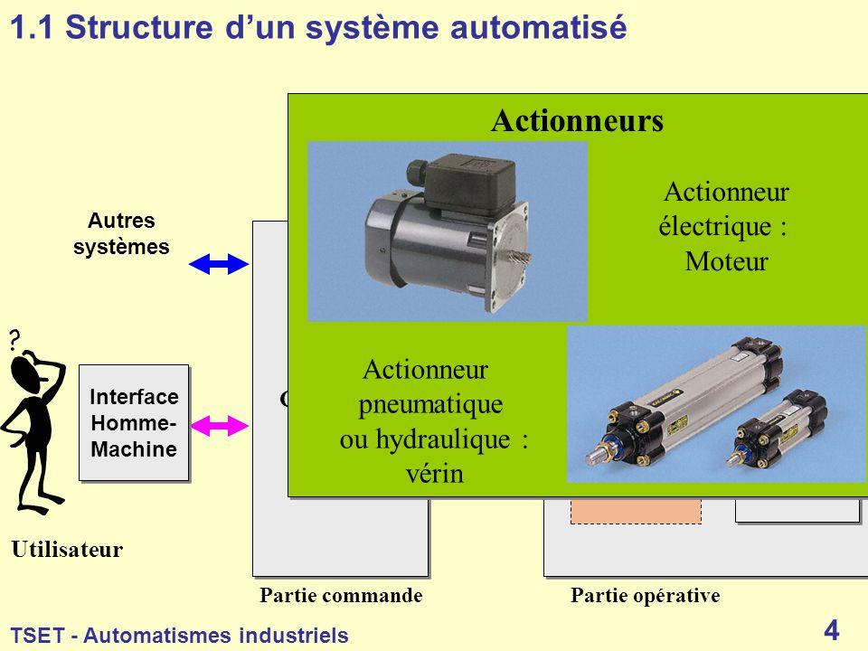 1.1 Structure d'un système automatisé