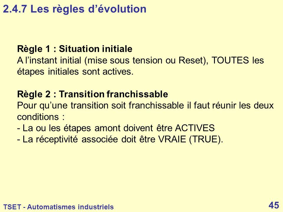 2.4.7 Les règles d'évolution