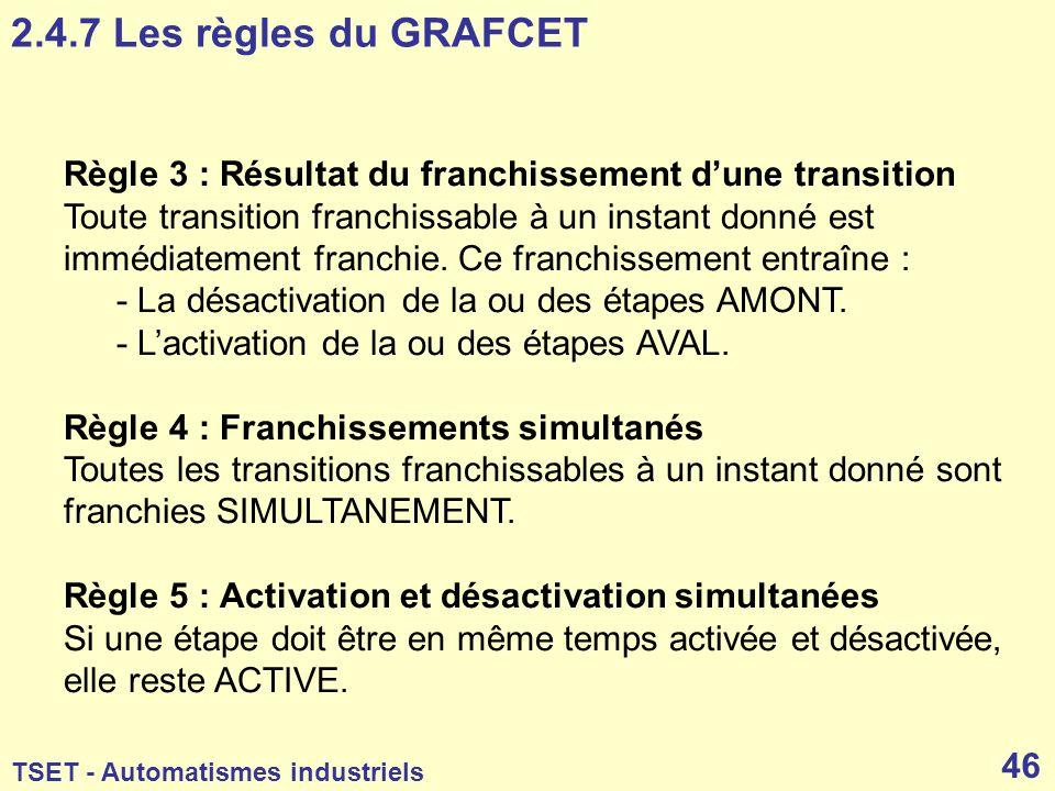 2.4.7 Les règles du GRAFCET Règle 3 : Résultat du franchissement d'une transition.