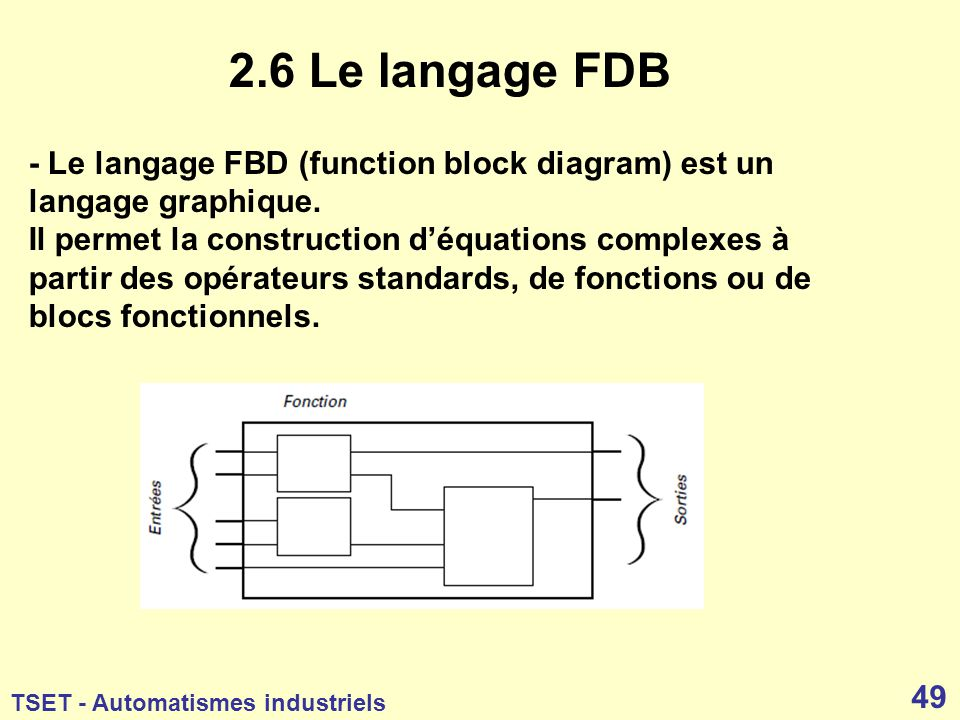 2.6 Le langage FDB - Le langage FBD (function block diagram) est un langage graphique.
