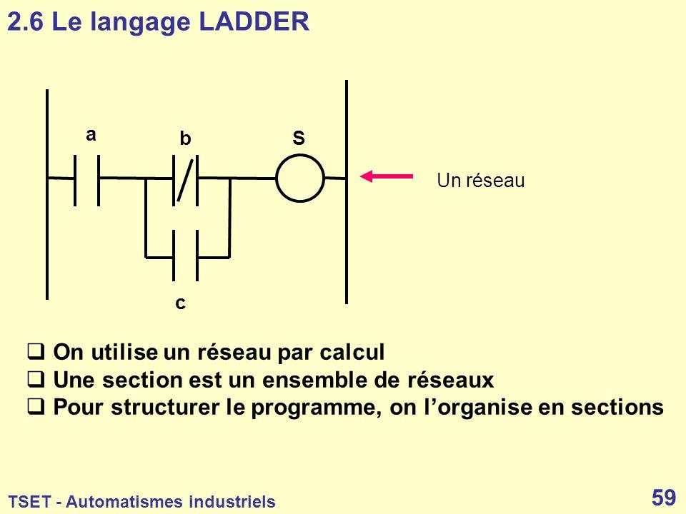 2.6 Le langage LADDER On utilise un réseau par calcul
