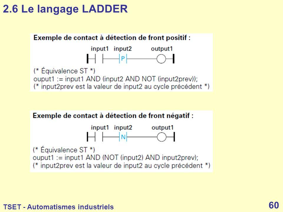 2.6 Le langage LADDER