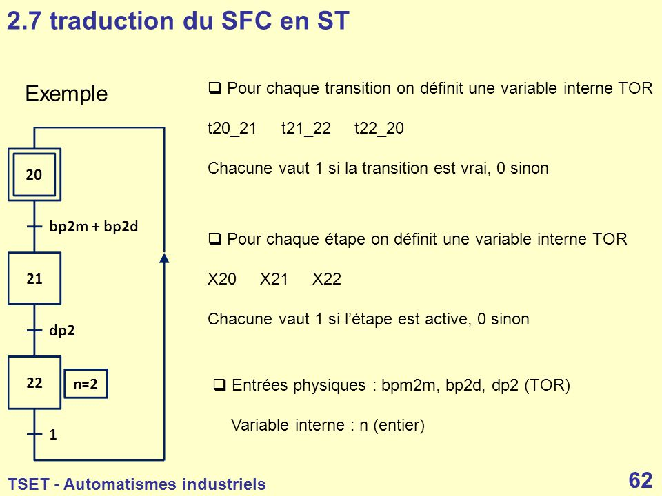 2.7 traduction du SFC en ST Exemple