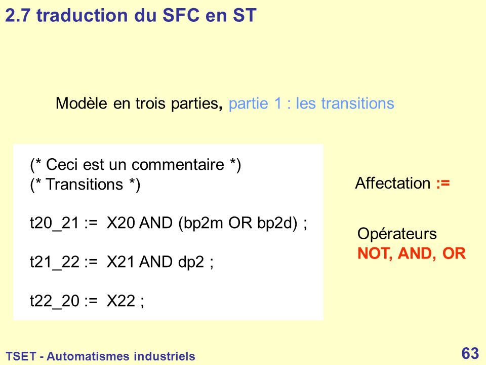 2.7 traduction du SFC en ST Modèle en trois parties, partie 1 : les transitions. (* Ceci est un commentaire *)