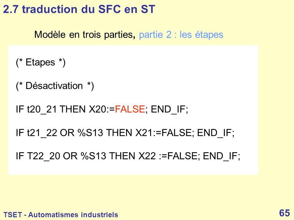 2.7 traduction du SFC en ST Modèle en trois parties, partie 2 : les étapes. (* Etapes *) (* Désactivation *)