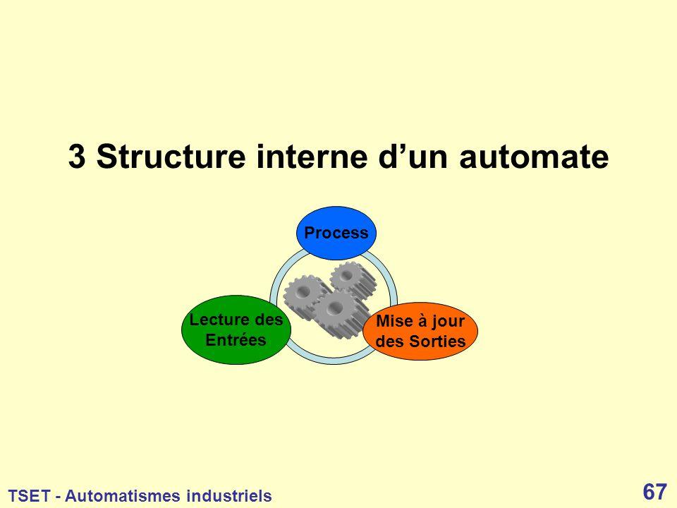 3 Structure interne d'un automate