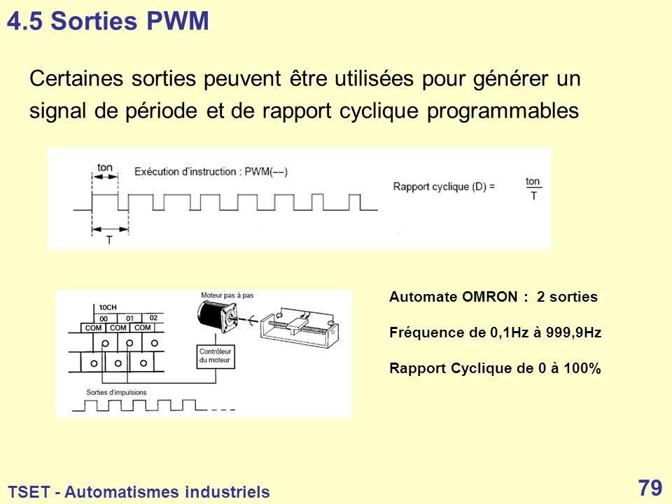 4.5 Sorties PWM Certaines sorties peuvent être utilisées pour générer un. signal de période et de rapport cyclique programmables.