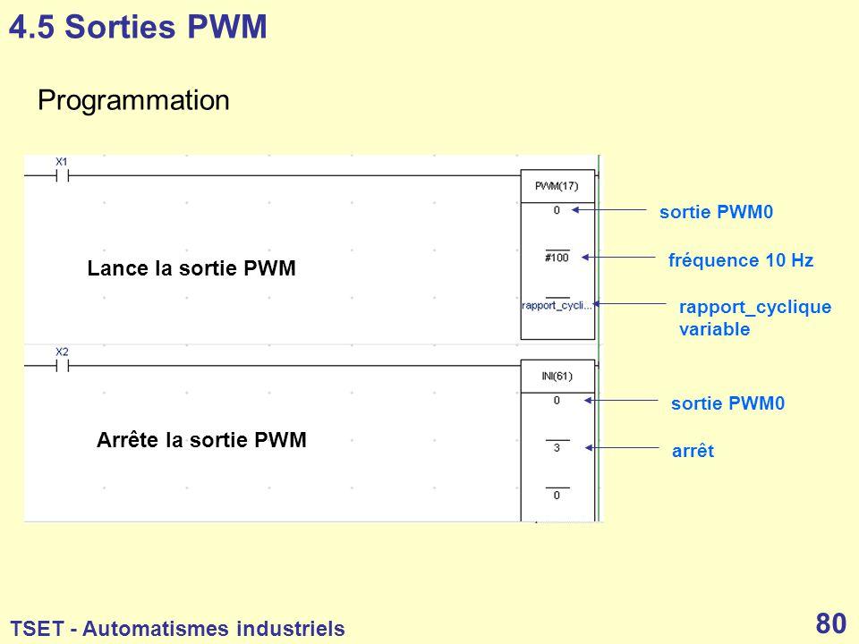 4.5 Sorties PWM Programmation Lance la sortie PWM Arrête la sortie PWM