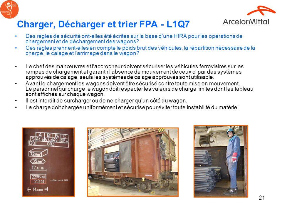 Charger, Décharger et trier FPA - L1Q7