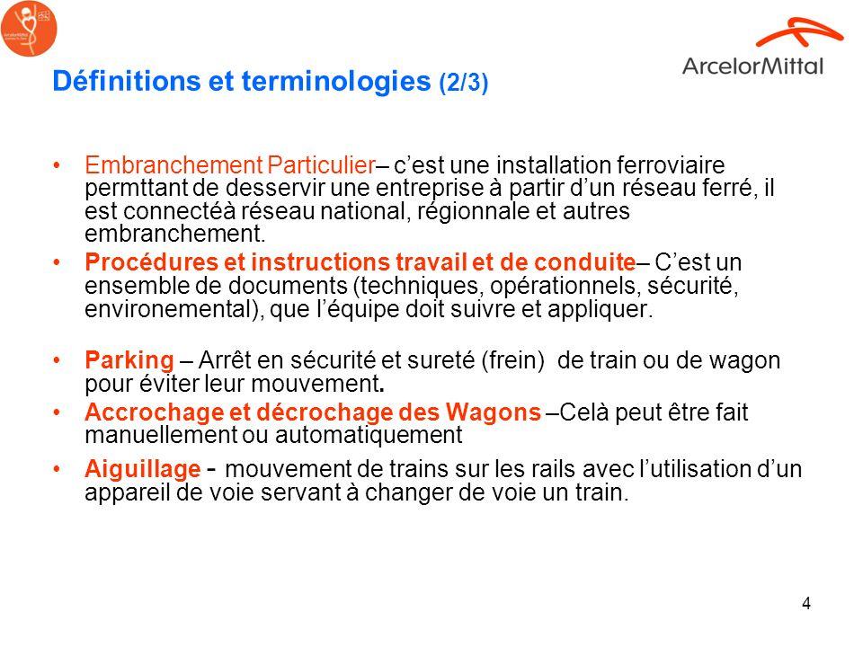 Définitions et terminologies (2/3)