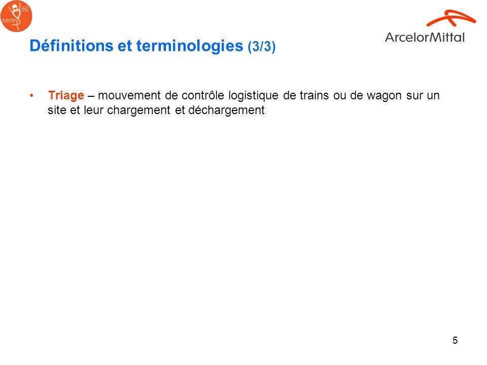 Définitions et terminologies (3/3)