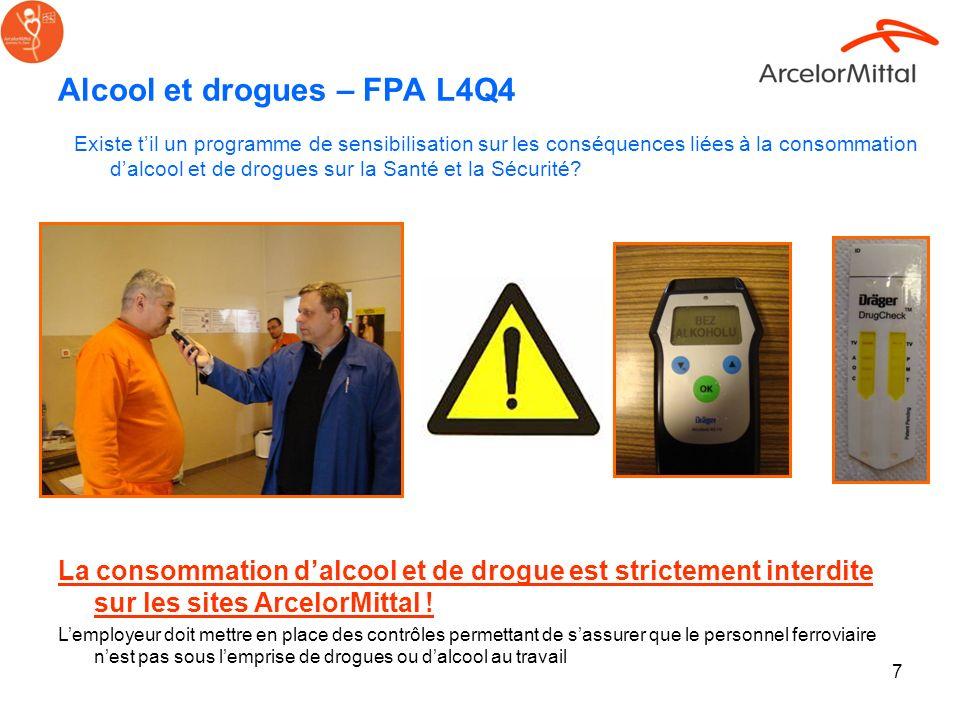 Alcool et drogues – FPA L4Q4