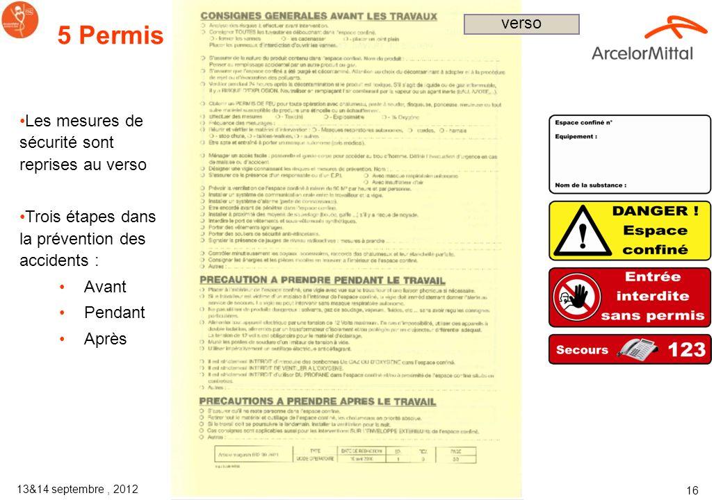 5 Permis verso Les mesures de sécurité sont reprises au verso
