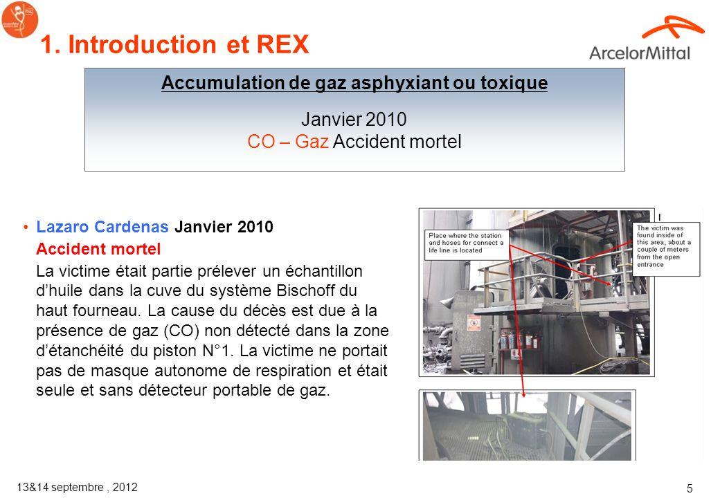 Accumulation de gaz asphyxiant ou toxique
