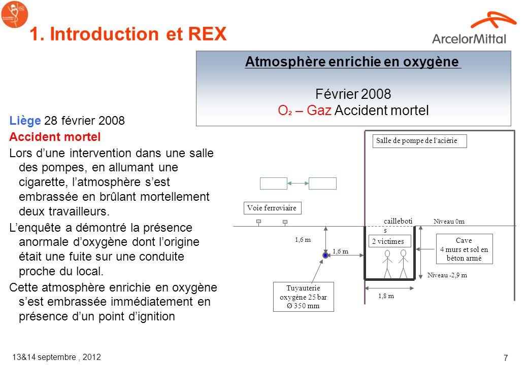 Atmosphère enrichie en oxygène