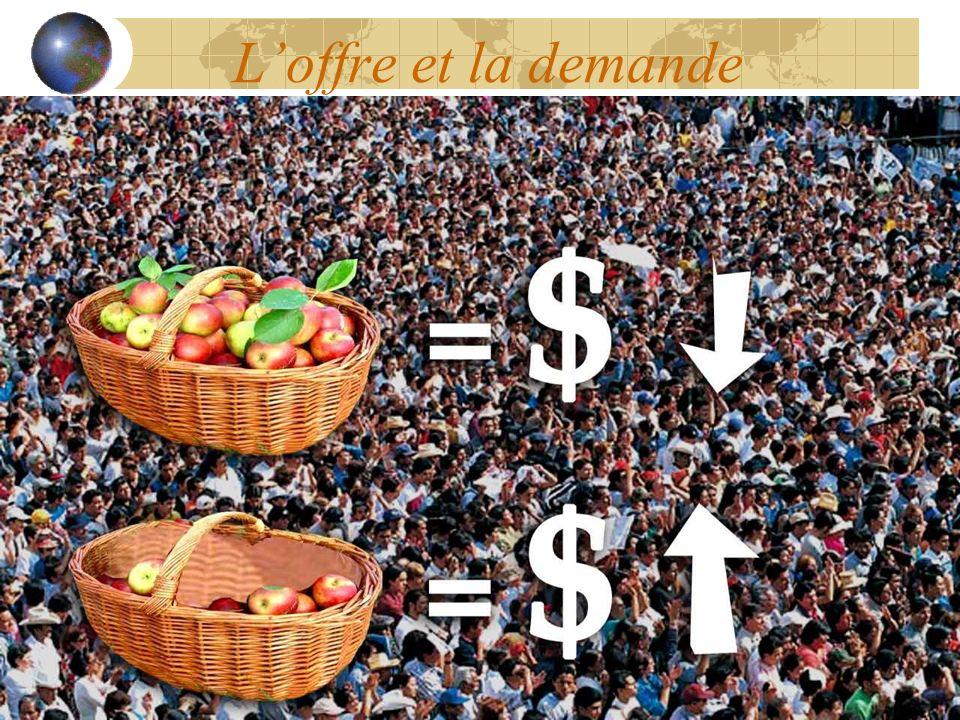 L'offre et la demande Un principe tout simple, celui de l'offre et la demande, contrôle le prix de la nourriture.