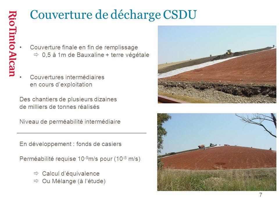 Couverture de décharge CSDU