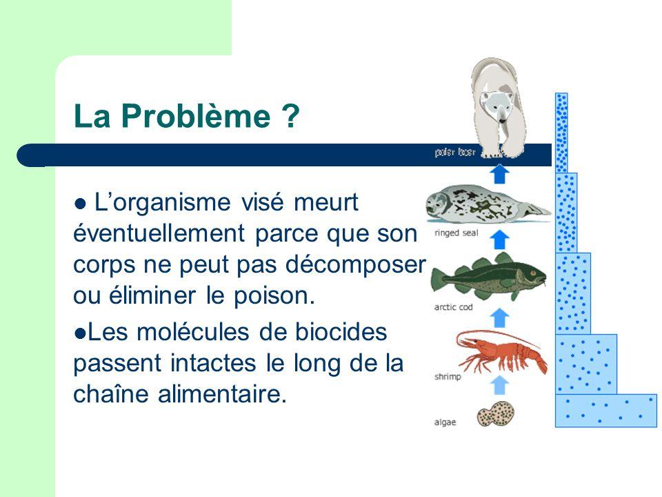 La Problème L'organisme visé meurt éventuellement parce que son corps ne peut pas décomposer ou éliminer le poison.