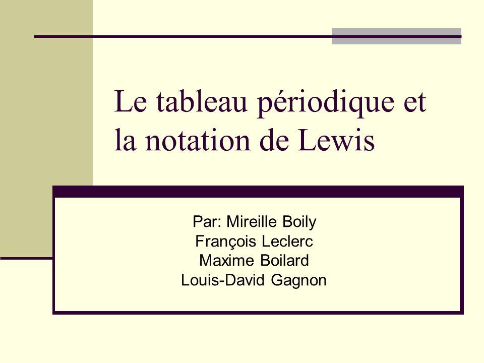 Le tableau périodique et la notation de Lewis