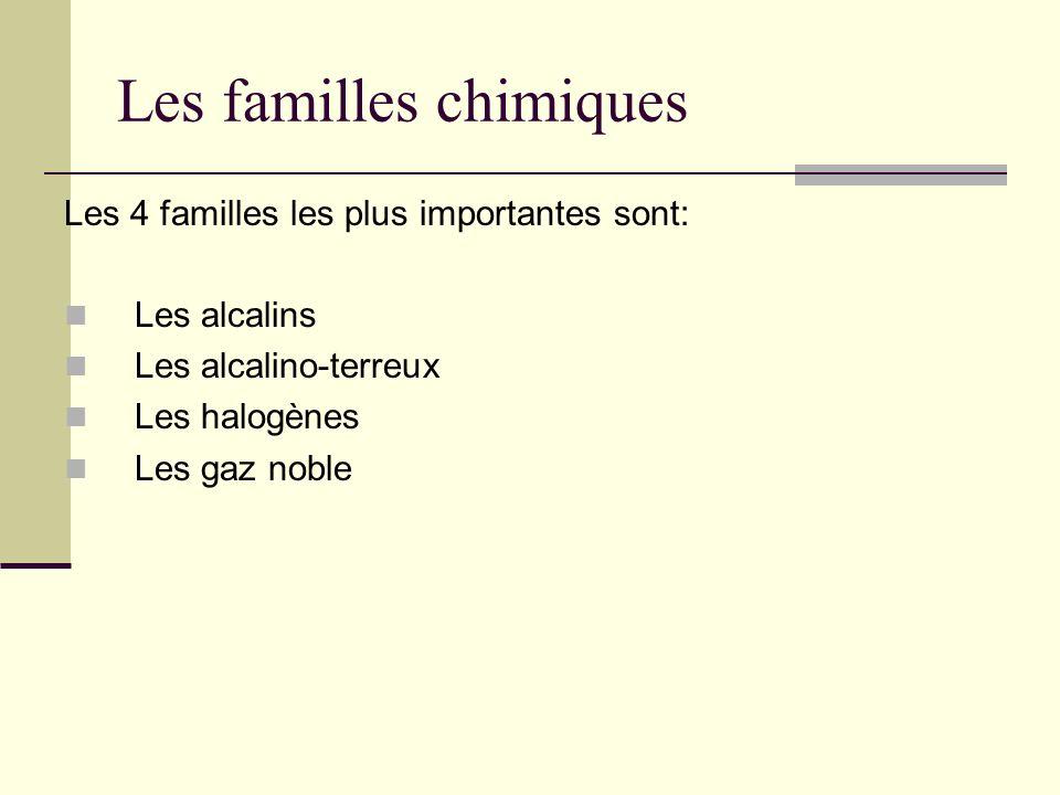 Les familles chimiques