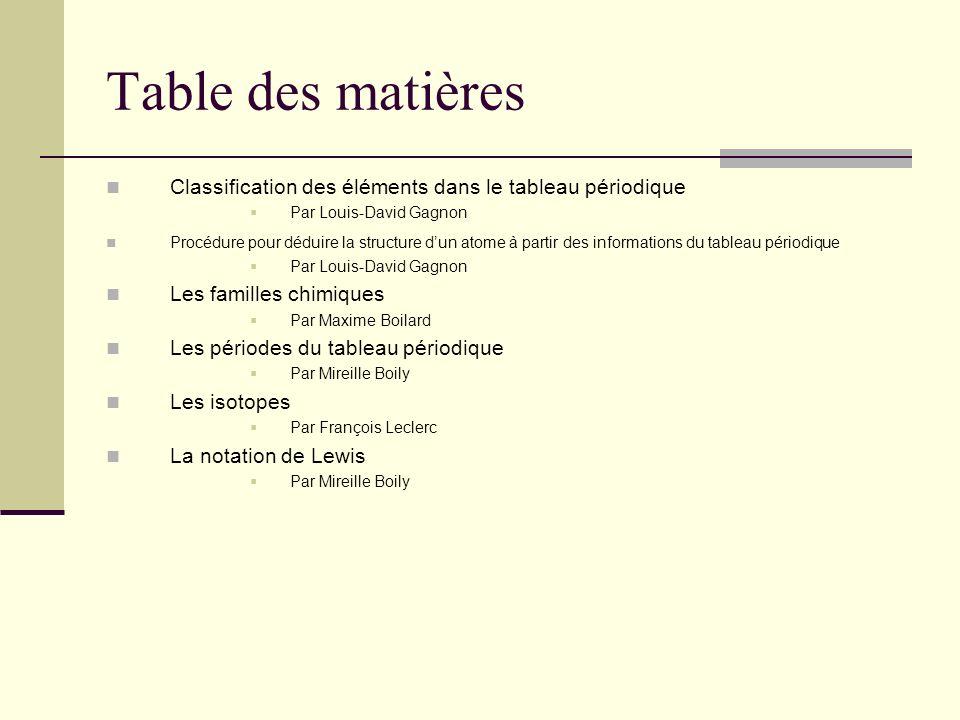 Table des matières Classification des éléments dans le tableau périodique. Par Louis-David Gagnon.