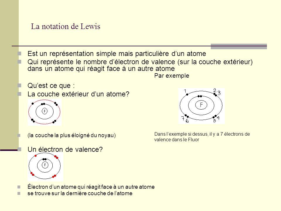 La notation de Lewis Est un représentation simple mais particulière d'un atome.