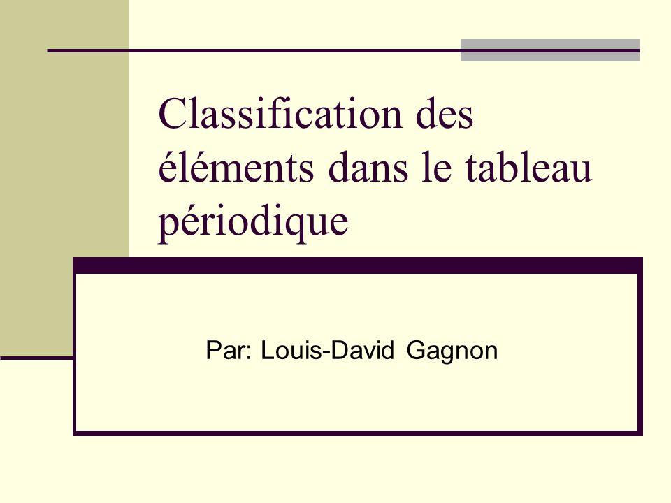 Classification des éléments dans le tableau périodique