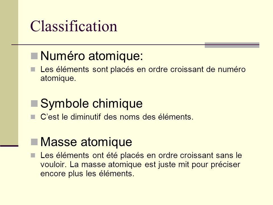 Classification Numéro atomique: Symbole chimique Masse atomique