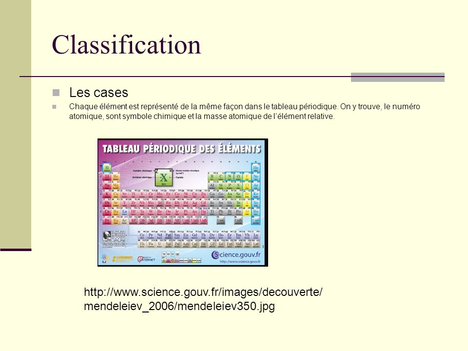 Classification Les cases