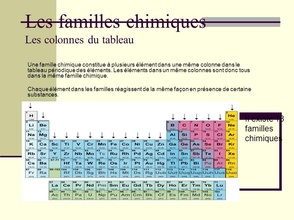 Les familles chimiques Les colonnes du tableau