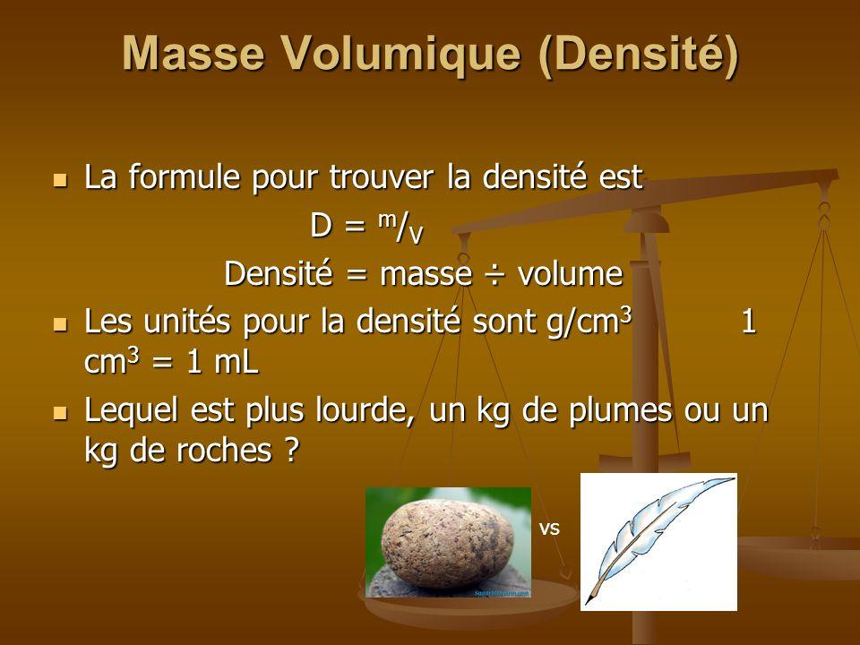 Masse Volumique (Densité)