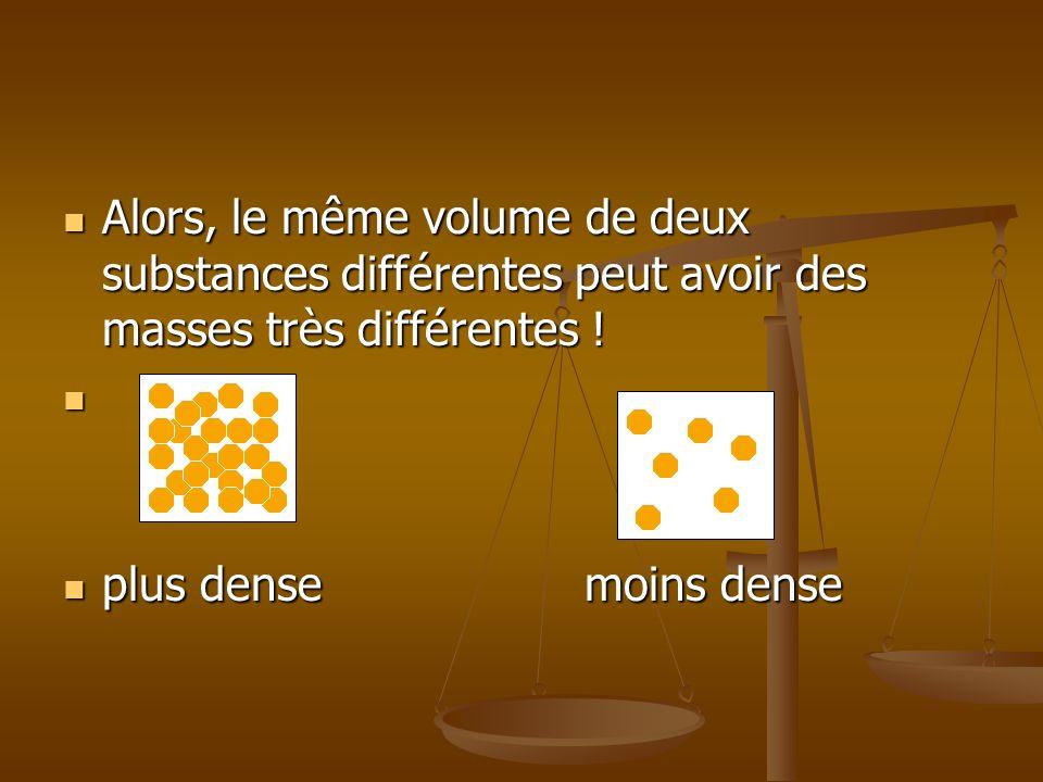 Alors, le même volume de deux substances différentes peut avoir des masses très différentes !