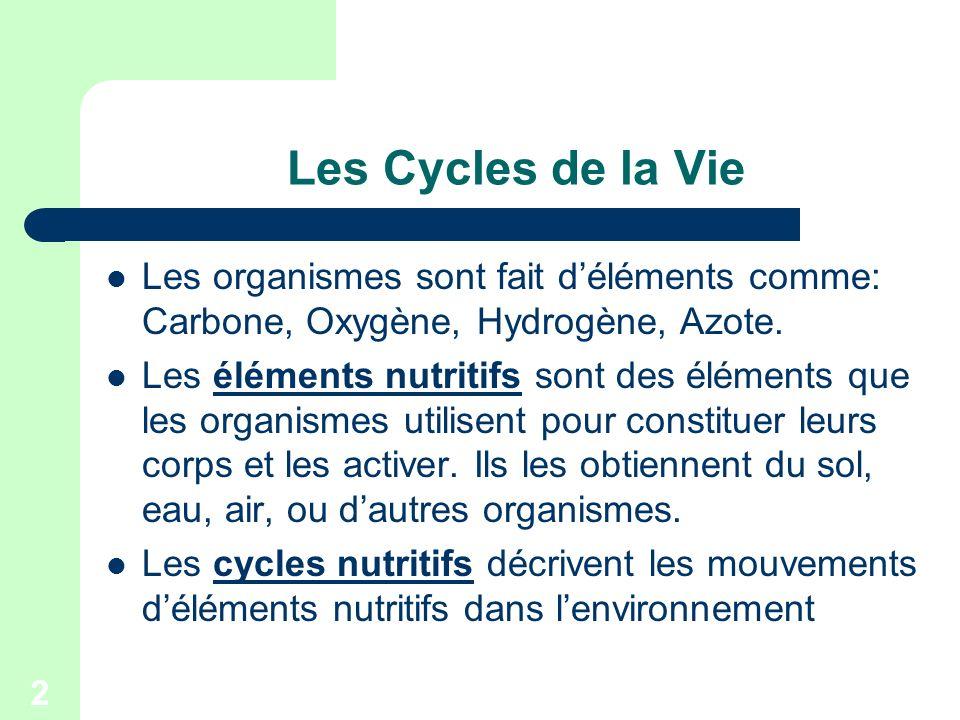 Les Cycles de la Vie Les organismes sont fait d'éléments comme: Carbone, Oxygène, Hydrogène, Azote.